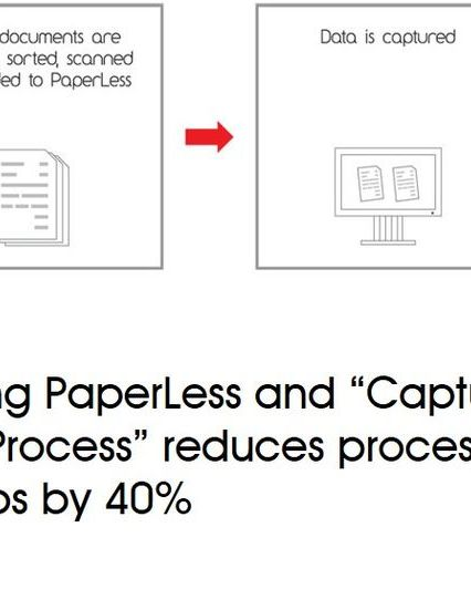 Paperless for Sage